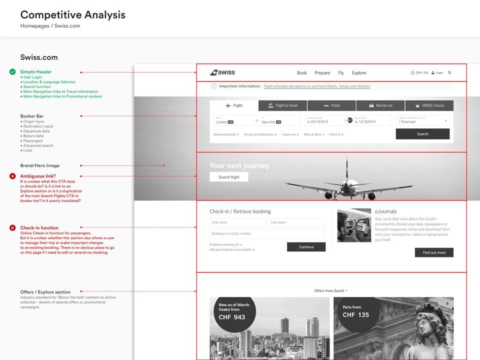 simon_alcock_competitive_analysis